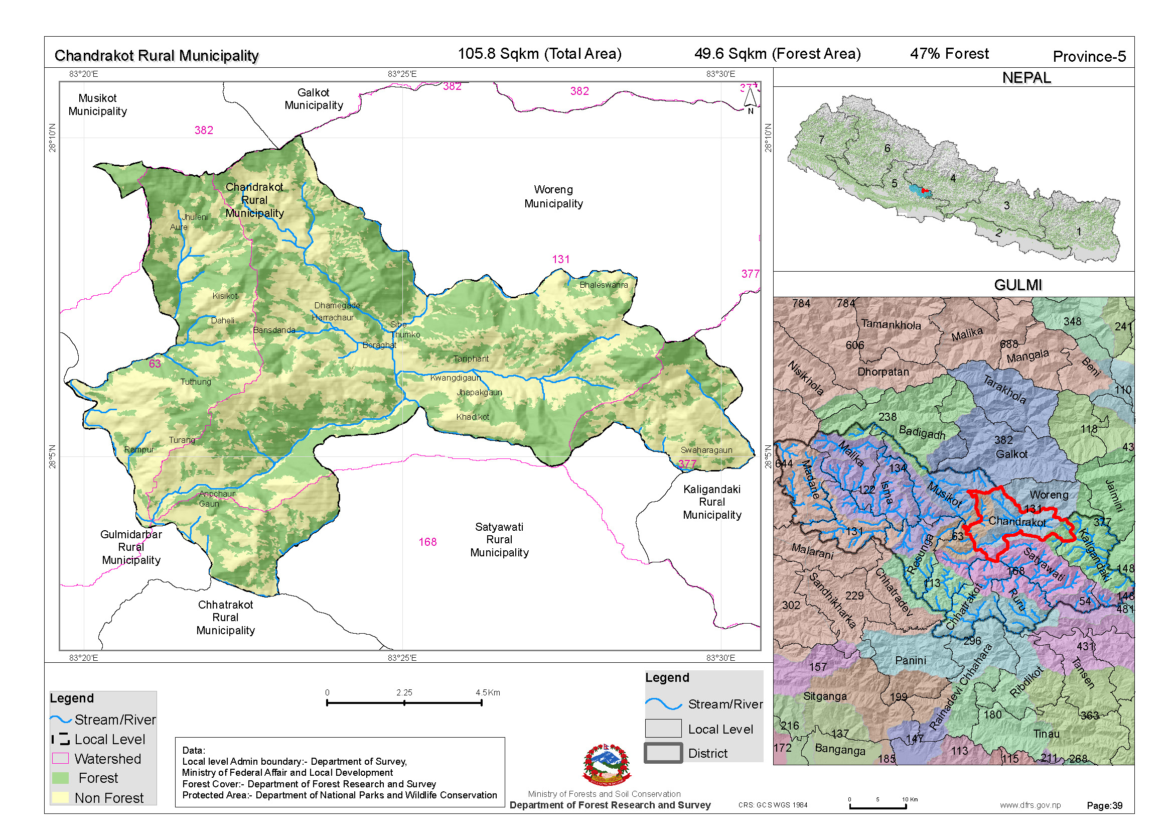 Local resource map chandrakot rural municipality nid resources download gumiabroncs Image collections